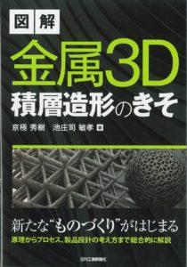 金属3D積層造形のきそ
